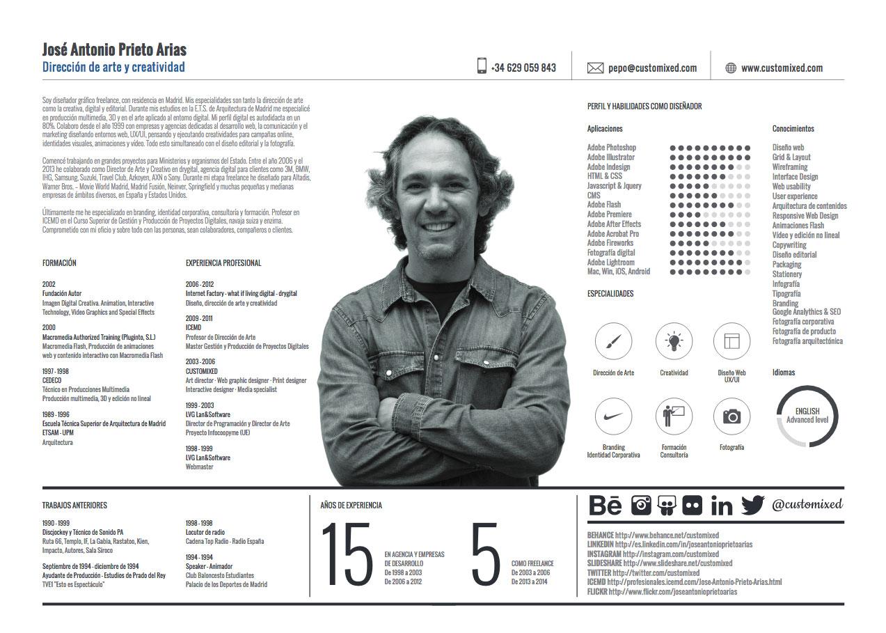 Curriculum Vitae Creativos Arquitectos. Latest Cv Acolio With ...